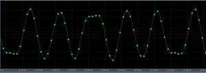 freq gen square 10 kHz